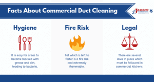 commercial duct cleaning infographic